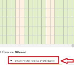 E-mail értesítés küldése a változásokról